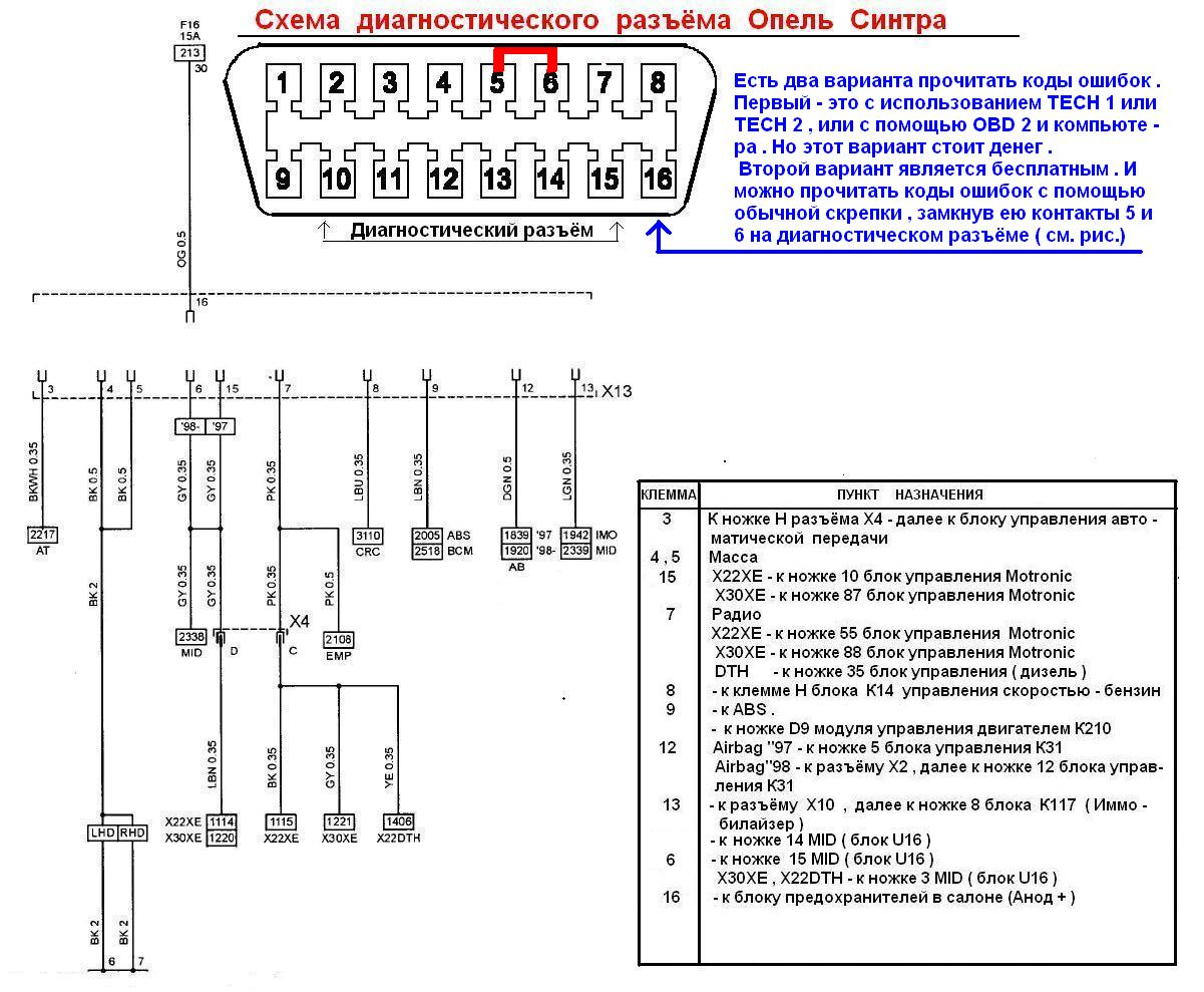 Схема распайка диагностического шнура